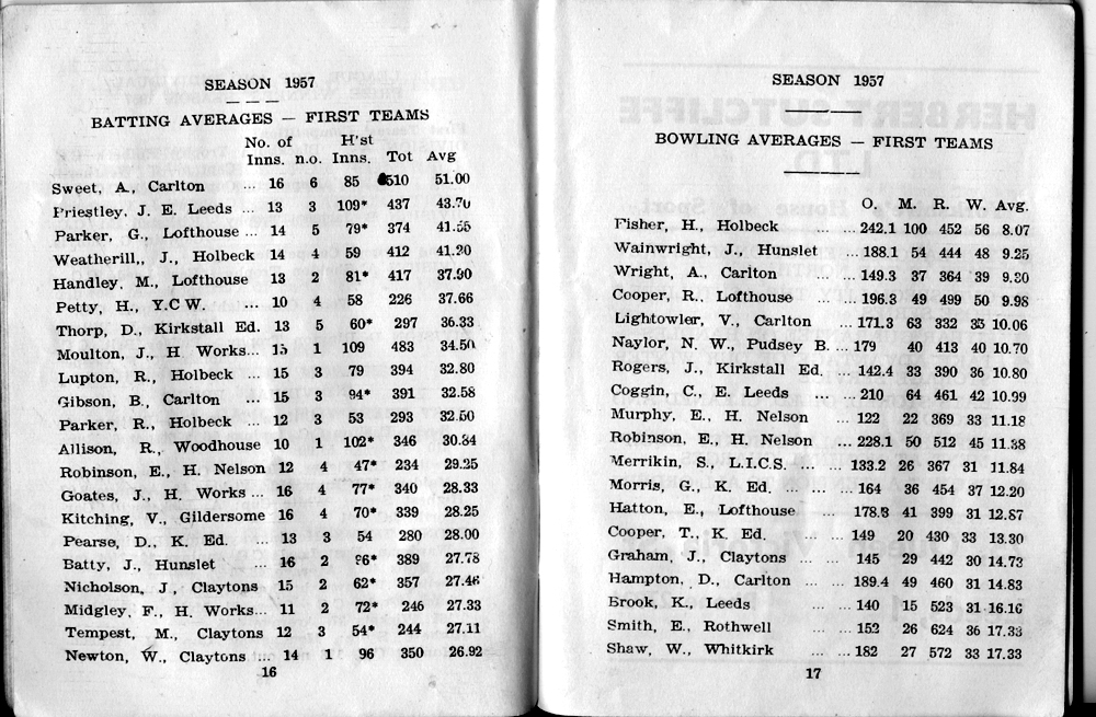 1st Team Averages 1957