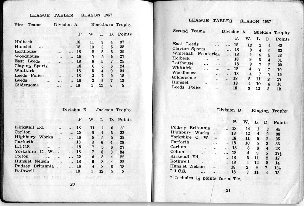 League Tables 1957